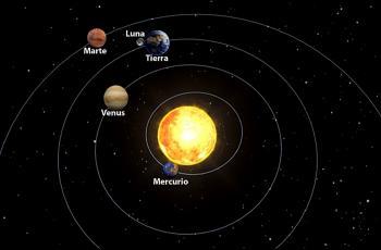 Entorno planetario para el 9 de agosto a las 05:00 hs. Alineación Tierra-Luna-Marte.